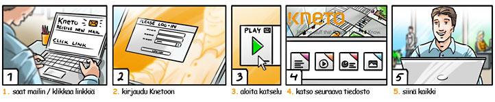 kneto-starttipaketti-01